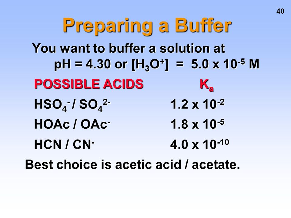 Preparing a Buffer You want to buffer a solution at pH = 4.30 or [H3O+] = 5.0 x 10-5 M. POSSIBLE ACIDS Ka.
